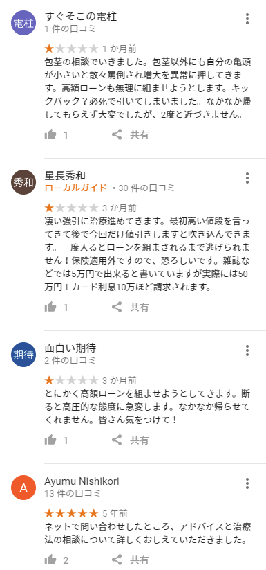 ABCクリニック 梅田院 Googleマップ 口コミ