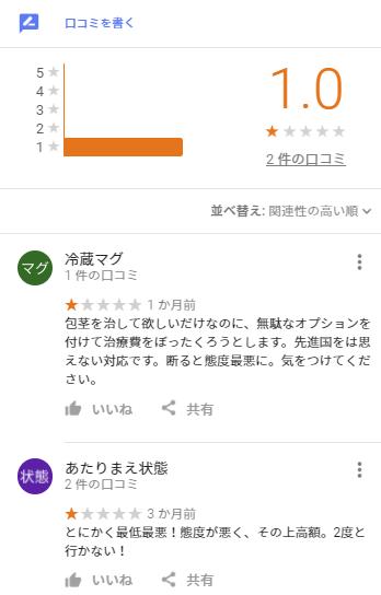 ABCクリニック 神田院 口コミ