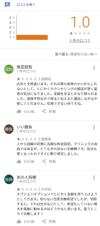 ABCクリニック 札幌院 口コミ